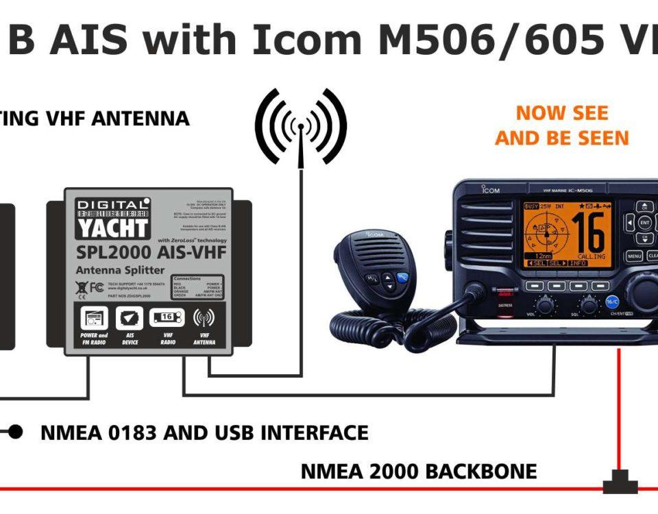 Der Icom M506 ist ein AIS-fähiges VHF, das normalerweise mit einem internen AIS-Empfänger geliefert wird. Der AIT2500 ist die perfekte Lösung
