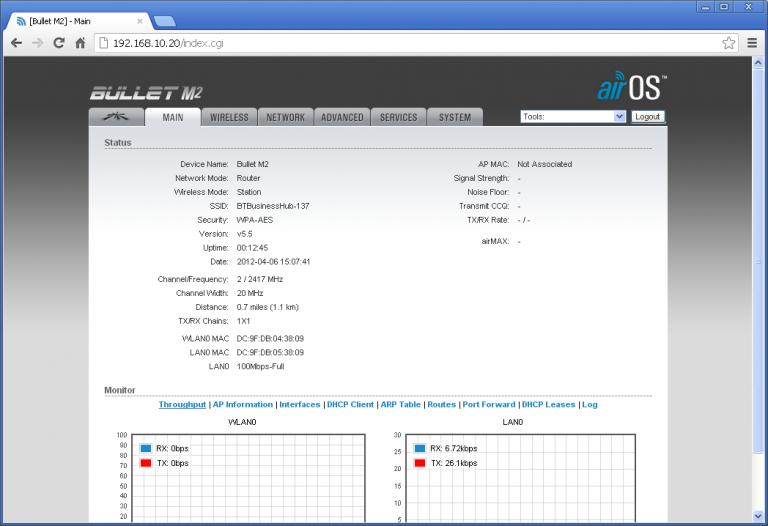 Konfiguration WL510