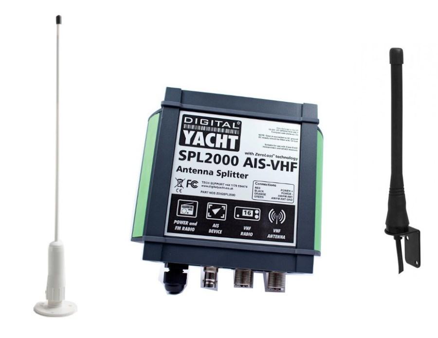 Antenne für AIS-Transponder